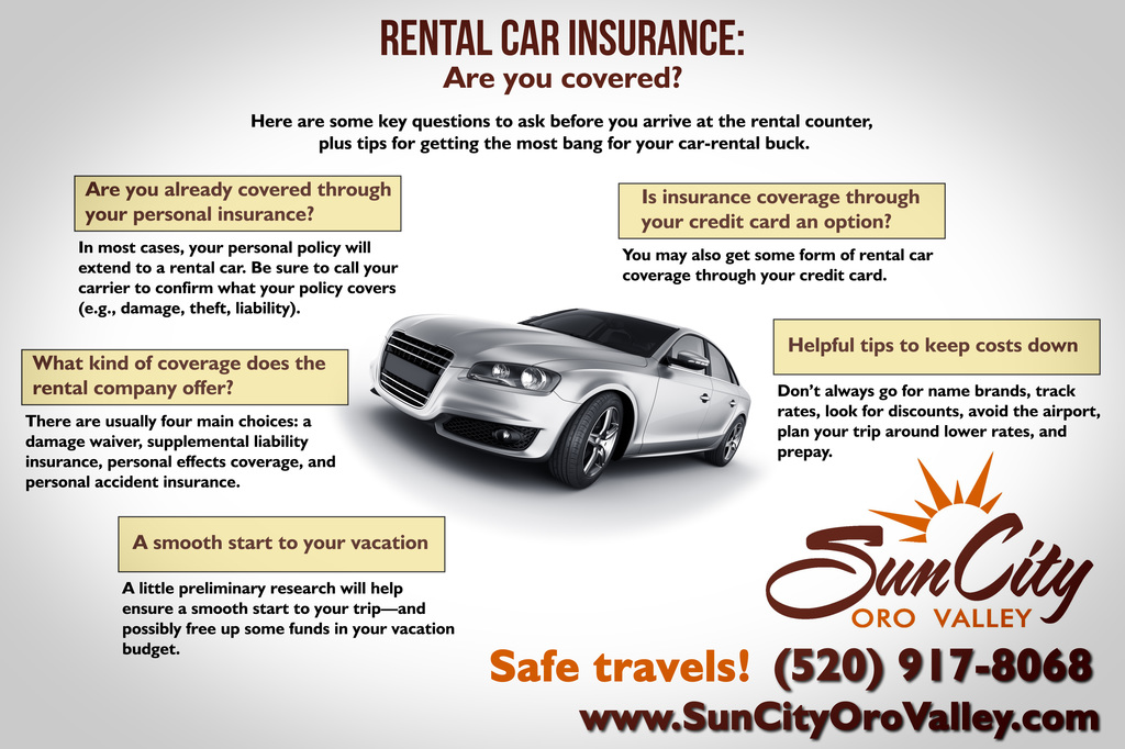 Rental Car Insurance: Rental Car Insurance: Are You Covered? By Robin Coulter