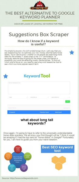 OVT Keywords