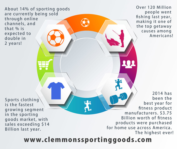 Clemmons Sporting Goods