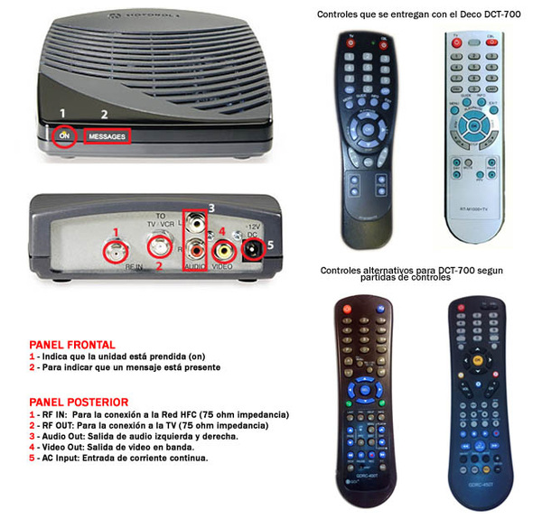 next generation cable box vote Sep 29, 2016 - Page 1