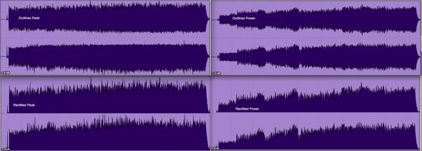 #Waveforms: Outlines Peak, Outlines Power, Recified Peak, or Rectified Power #Screenshot #ProTools