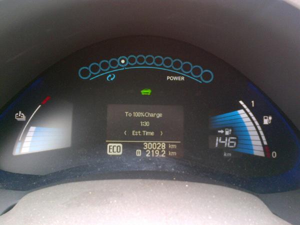 En 30.028 elektrische km'rs gereden in mijn http://leafplan.nl wat een genot was dat in een jaar! Nooit meer iets anders