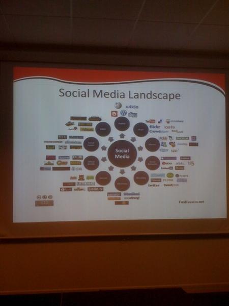 The social media landscape per @benjaminellis #dellb2b