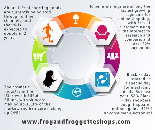 frogandfroggetteshops.com/
