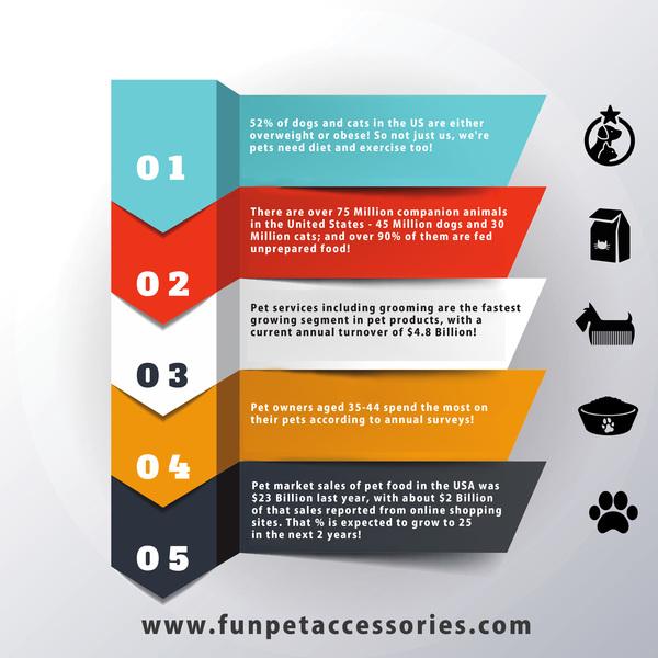 Fun Pet Accessories