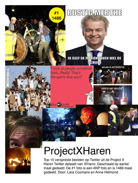 Top 10 verspreide beelden op Twitter uit de Project X Haren Twitter dataset van Harro Ranter. #harenhackathon Gemaakt met @laracoomans