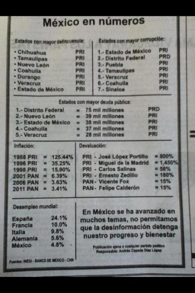 Ya se que te vale, solo te informo para que no digas que no sabías #DF #Ver #Coah #Oax #Chih #Mich #Juarez #Mty #Tam